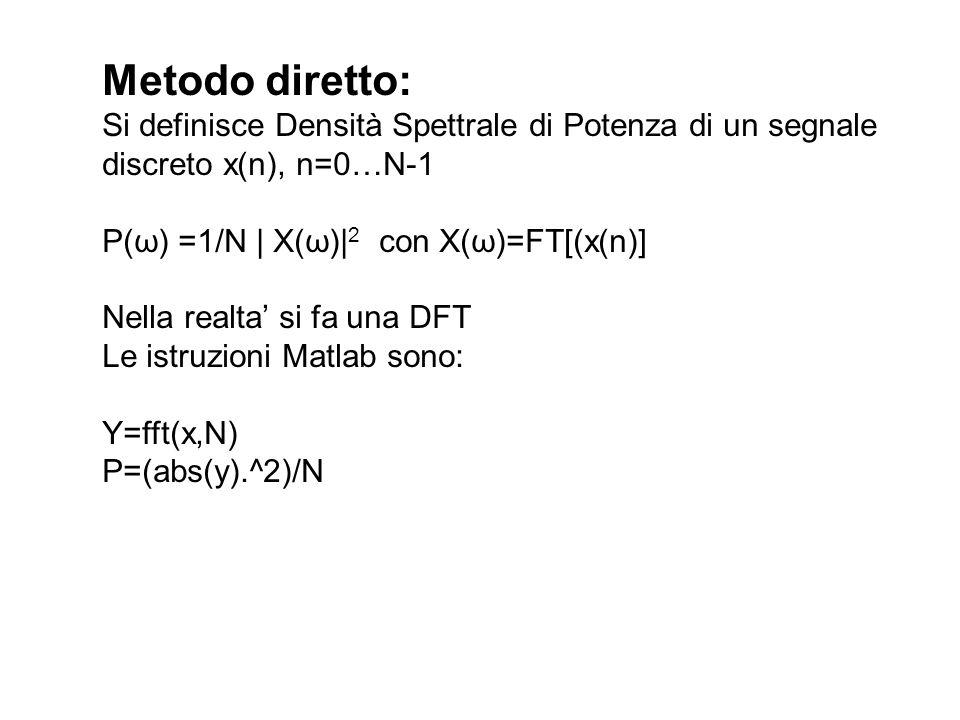 Metodo diretto: Si definisce Densità Spettrale di Potenza di un segnale. discreto x(n), n=0…N-1. P(ω) =1/N | X(ω)|2 con X(ω)=FT[(x(n)]